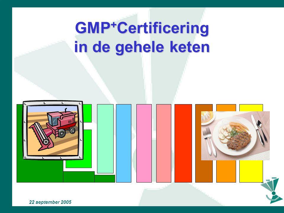 GMP+Certificering in de gehele keten