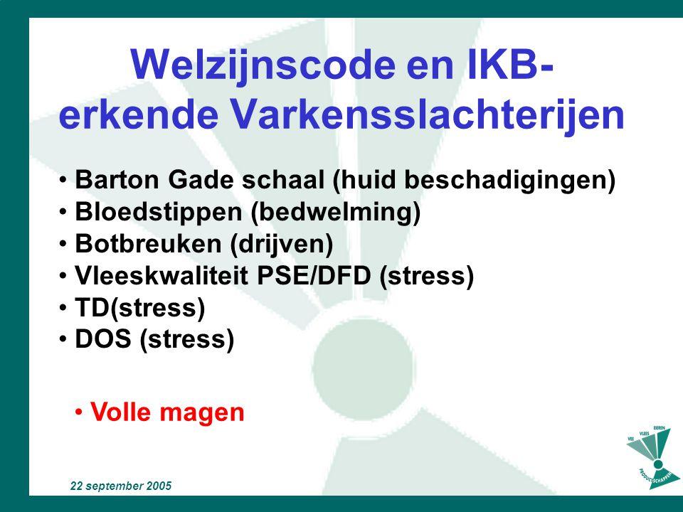 Welzijnscode en IKB-erkende Varkensslachterijen