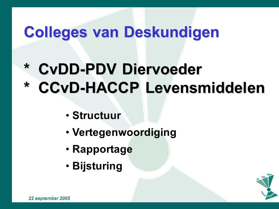 Colleges van Deskundigen. CvDD-PDV Diervoeder
