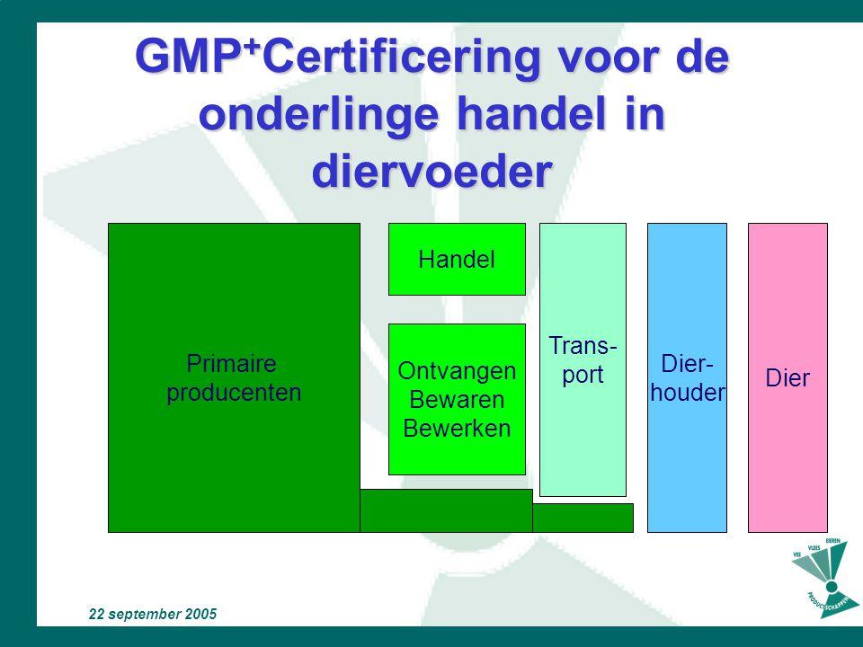 GMP+Certificering voor de onderlinge handel in diervoeder