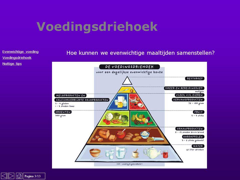 Voedingsdriehoek Hoe kunnen we evenwichtige maaltijden samenstellen