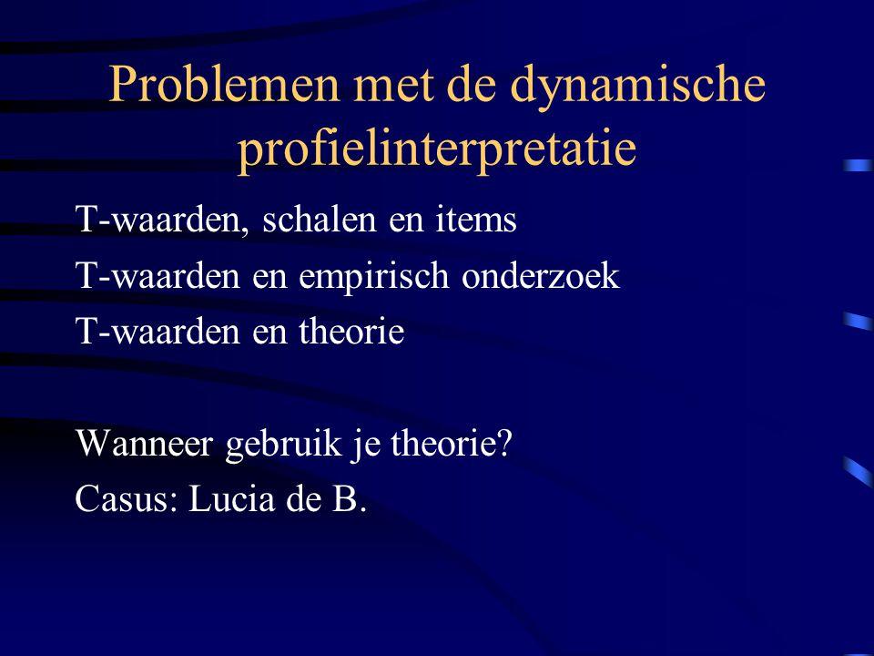 Problemen met de dynamische profielinterpretatie