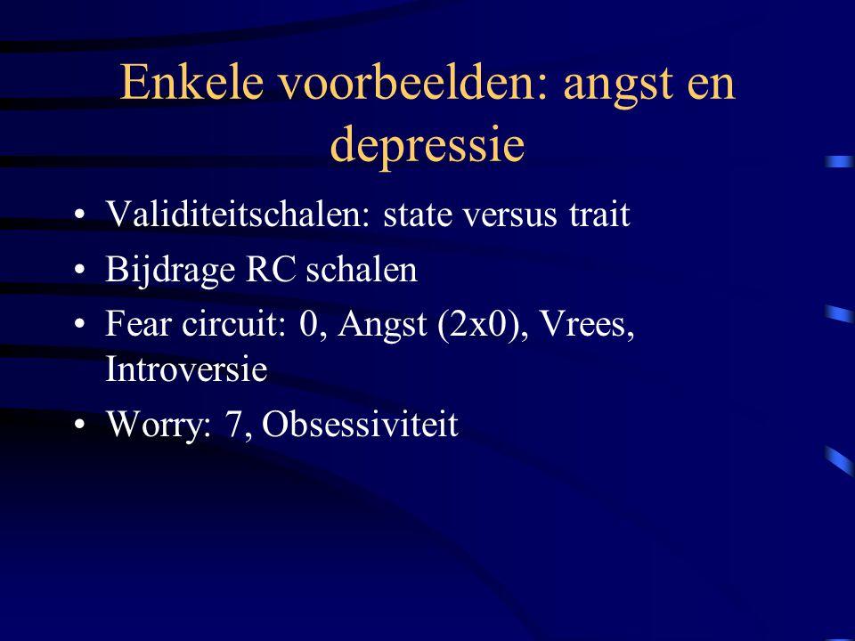Enkele voorbeelden: angst en depressie