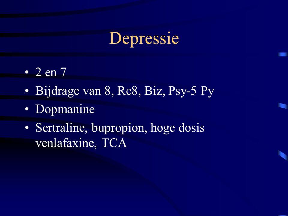 Depressie 2 en 7 Bijdrage van 8, Rc8, Biz, Psy-5 Py Dopmanine