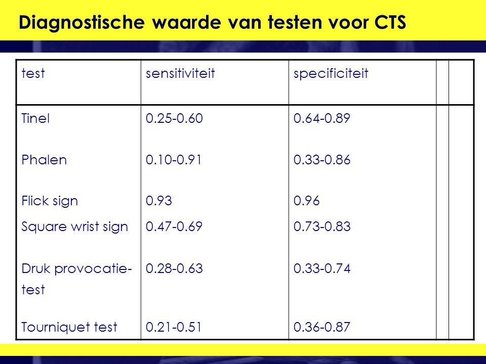 Diagnostische waarde van testen voor CTS