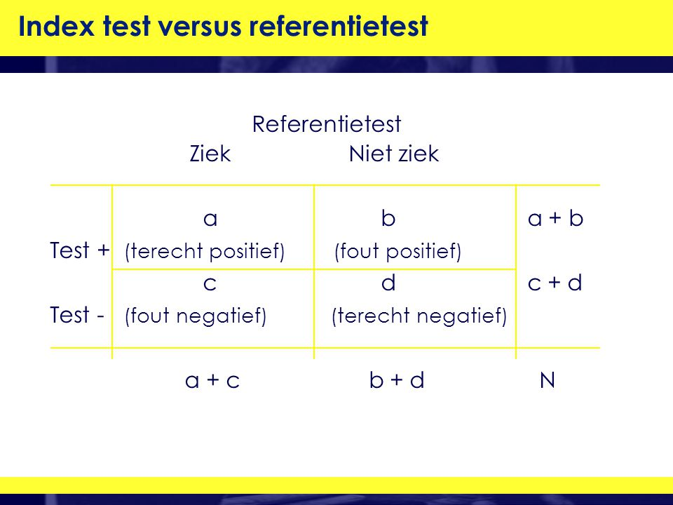 Index test versus referentietest
