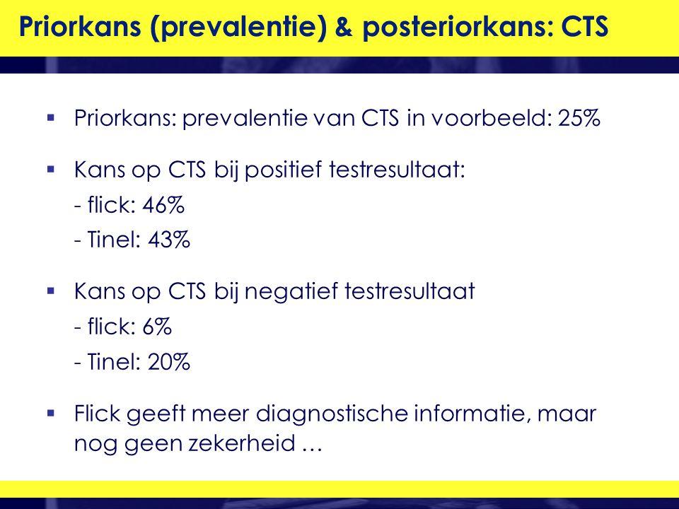 Priorkans (prevalentie) & posteriorkans: CTS