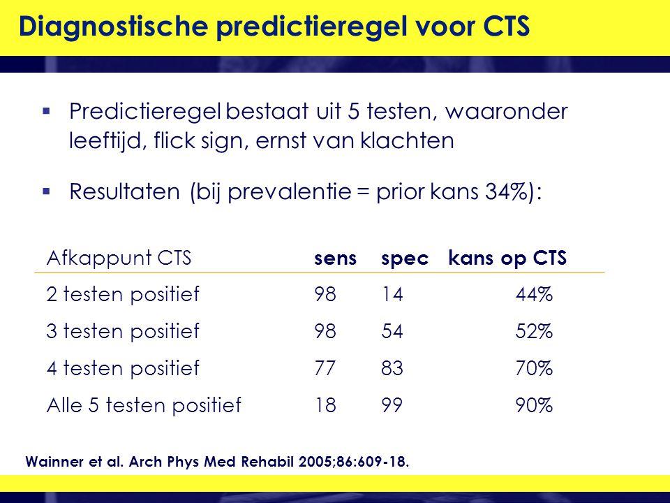 Diagnostische predictieregel voor CTS