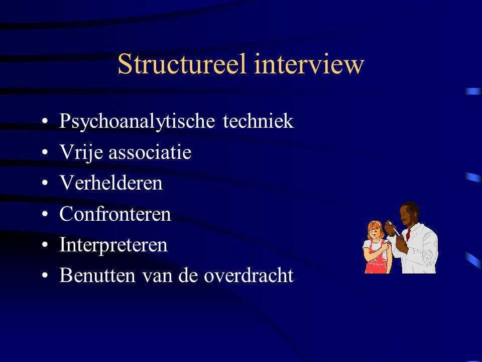 Structureel interview