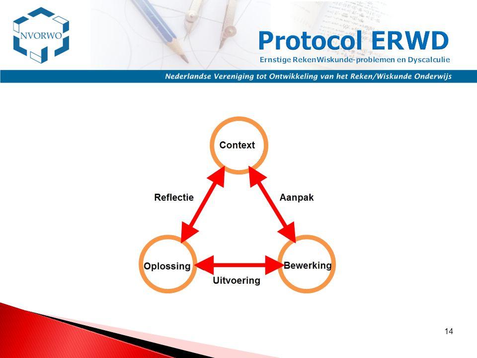 Protocol ERWD Ernstige RekenWiskunde-problemen en Dyscalculie