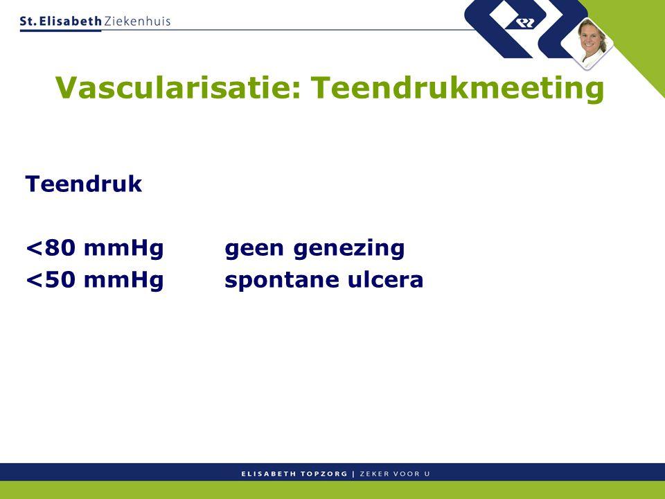 Vascularisatie: Teendrukmeeting