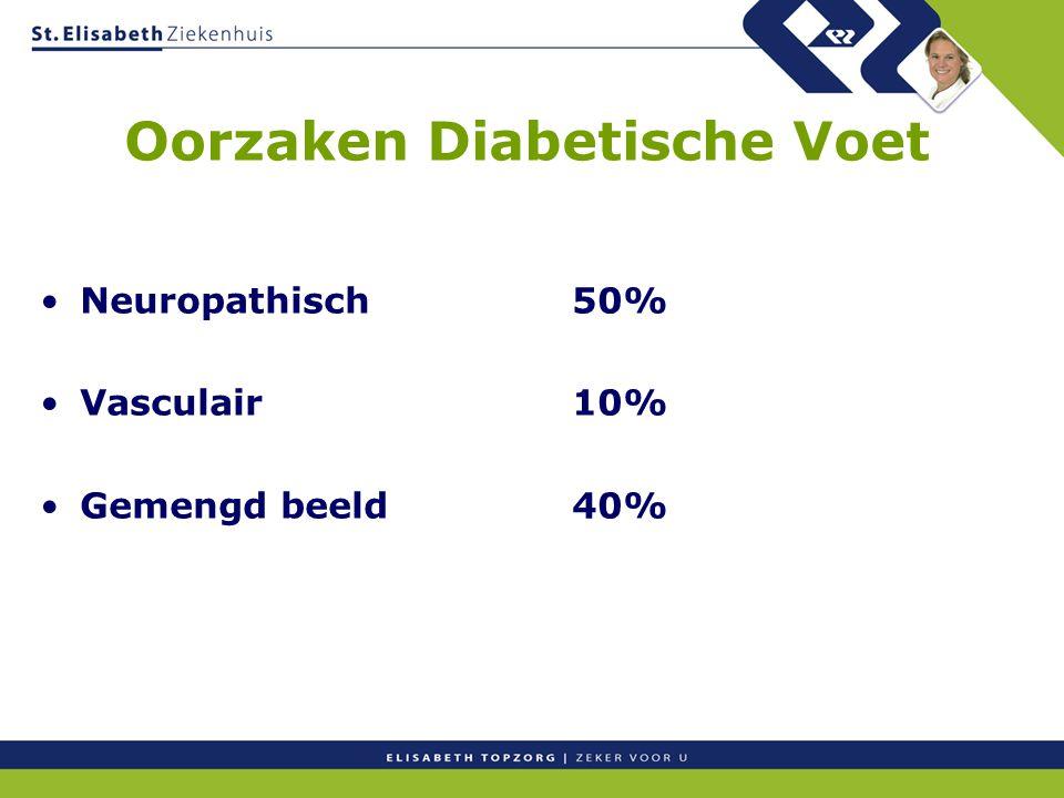Oorzaken Diabetische Voet