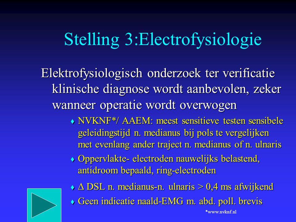 Stelling 3:Electrofysiologie