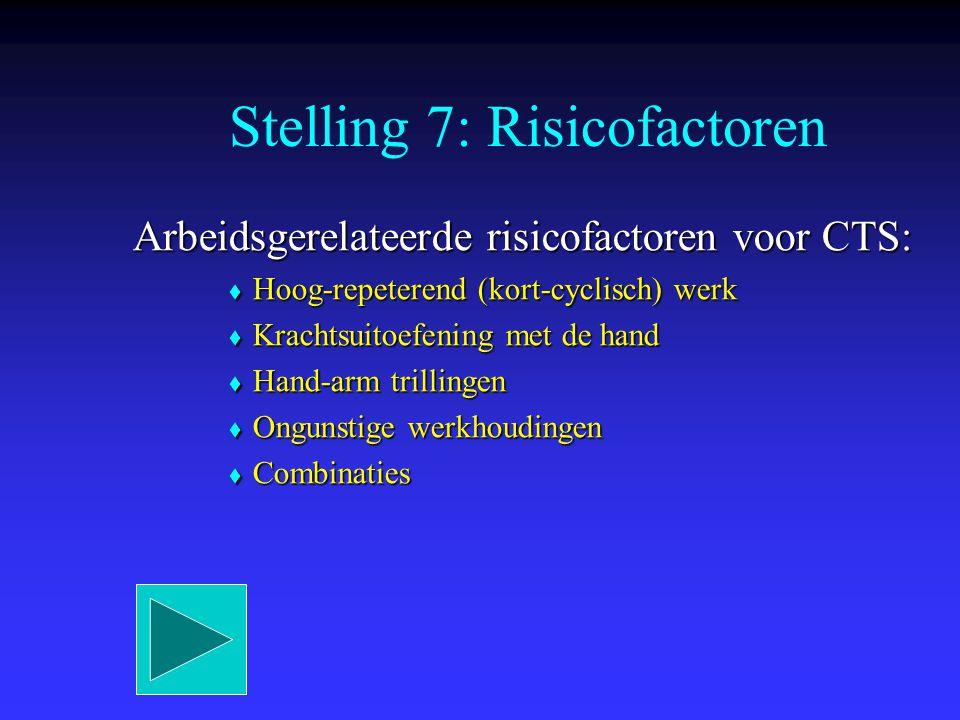 Stelling 7: Risicofactoren