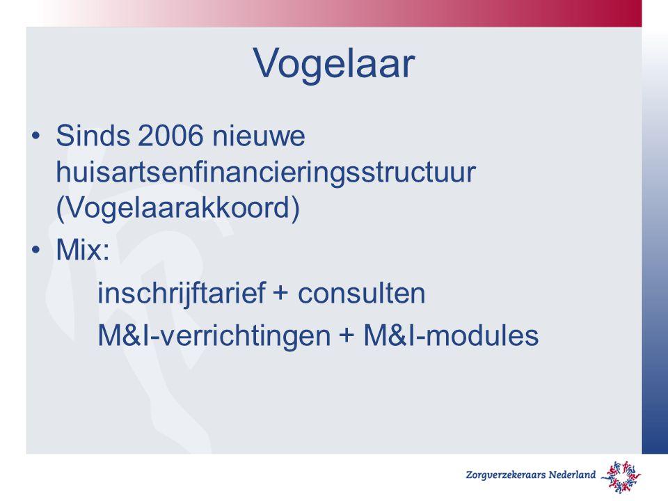 Vogelaar Sinds 2006 nieuwe huisartsenfinancieringsstructuur (Vogelaarakkoord) Mix: inschrijftarief + consulten.