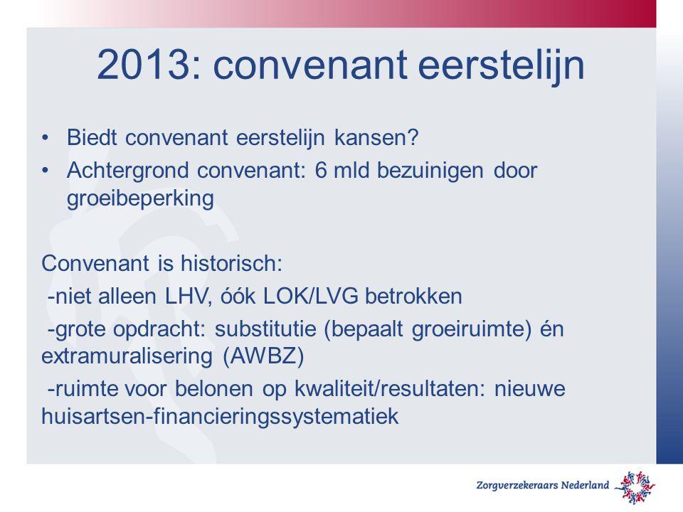 2013: convenant eerstelijn
