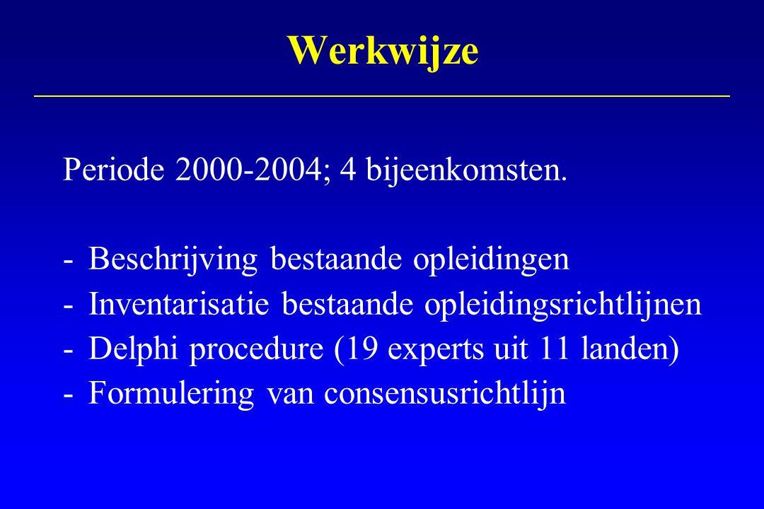 Werkwijze Periode 2000-2004; 4 bijeenkomsten.