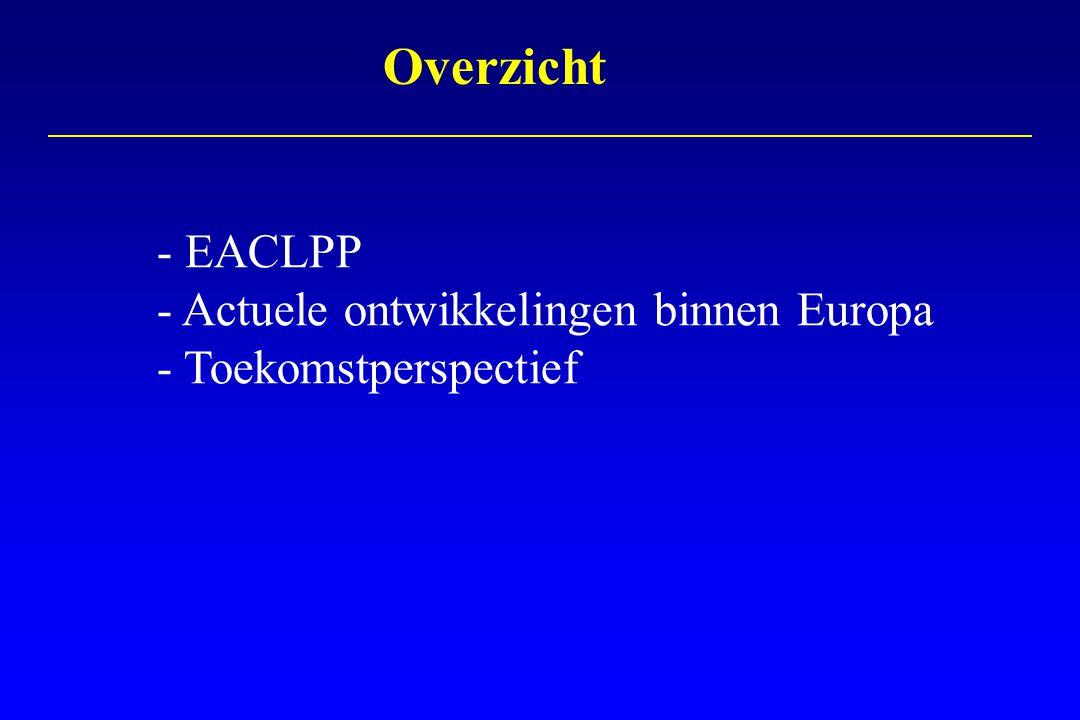 Overzicht EACLPP Actuele ontwikkelingen binnen Europa