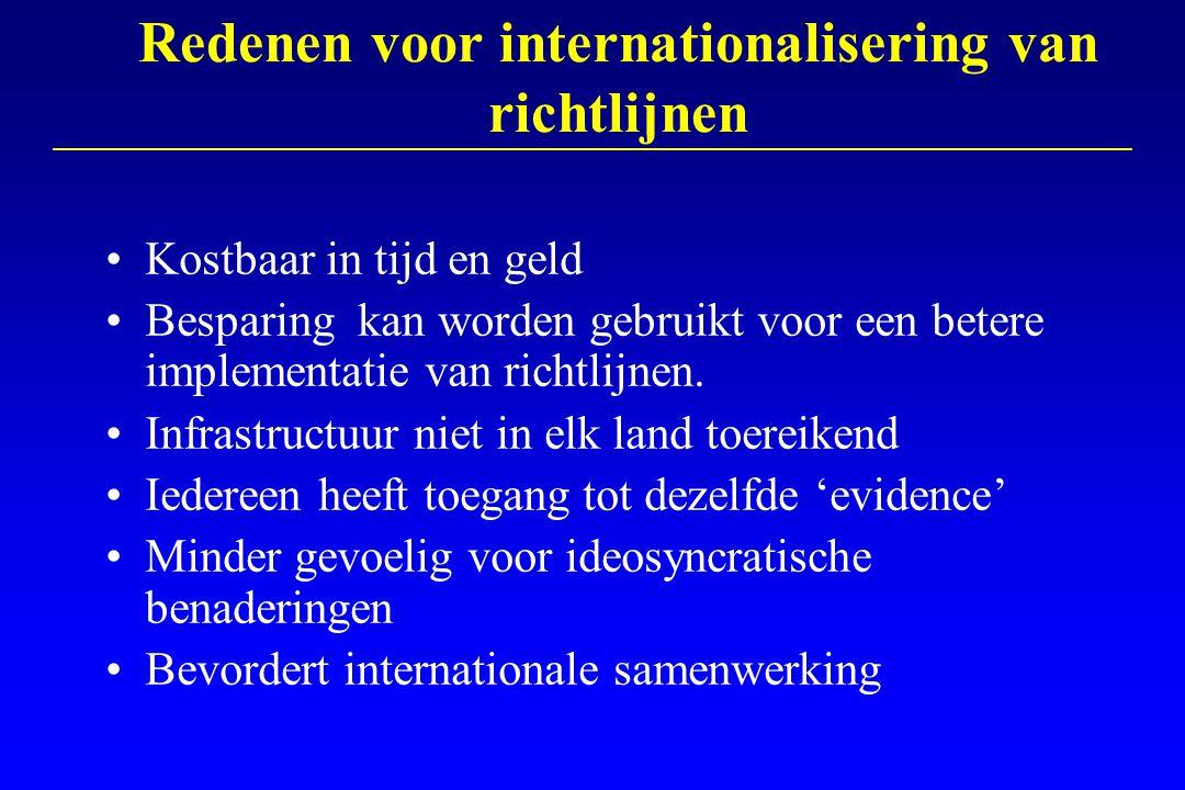 Redenen voor internationalisering van richtlijnen