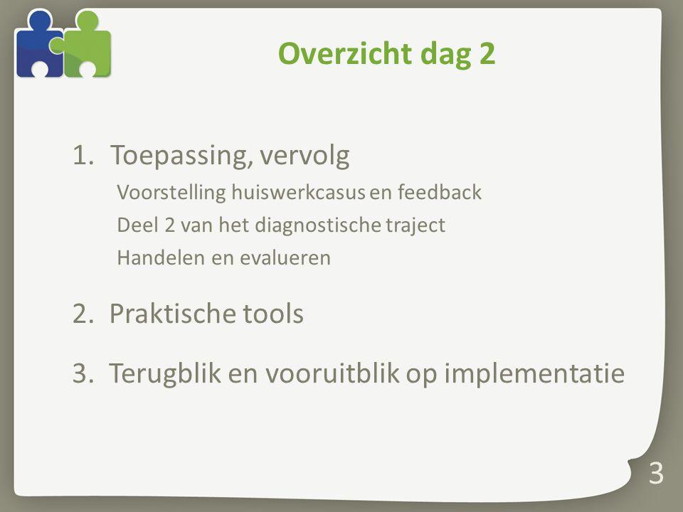 Overzicht dag 2 Toepassing, vervolg 2. Praktische tools