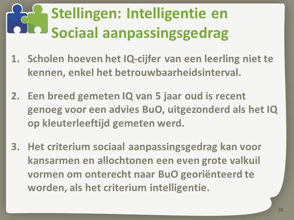 Stellingen: Intelligentie en Sociaal aanpassingsgedrag