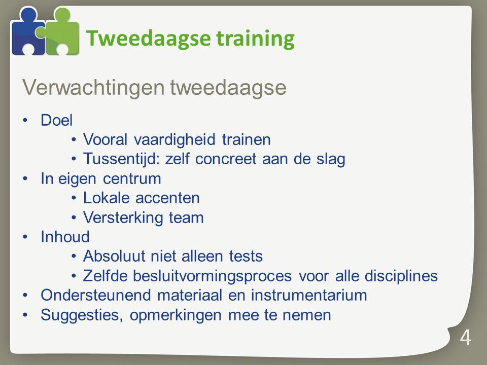Tweedaagse training Verwachtingen tweedaagse Doel