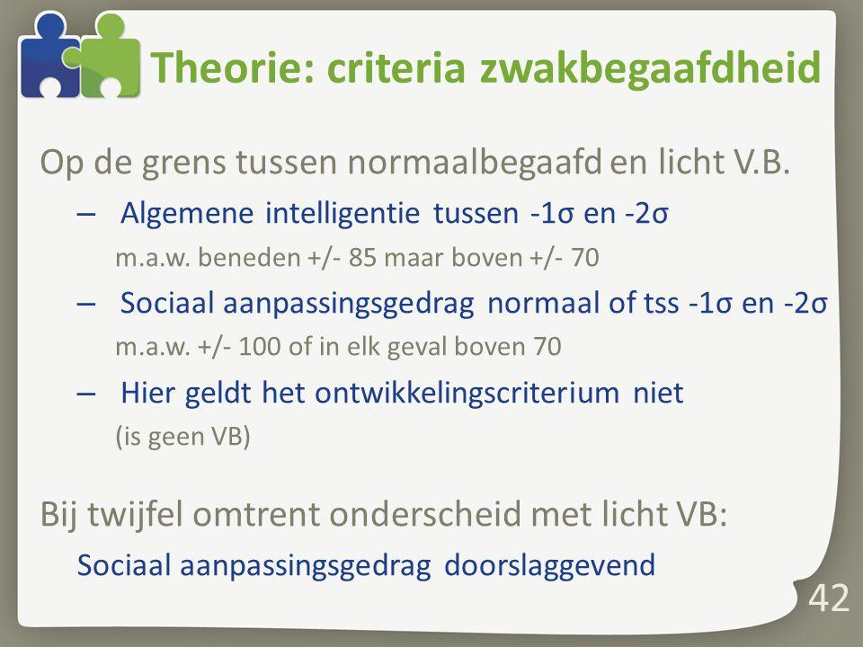 Theorie: criteria zwakbegaafdheid