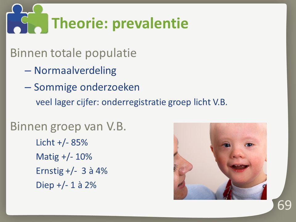 Theorie: prevalentie Binnen totale populatie Binnen groep van V.B.