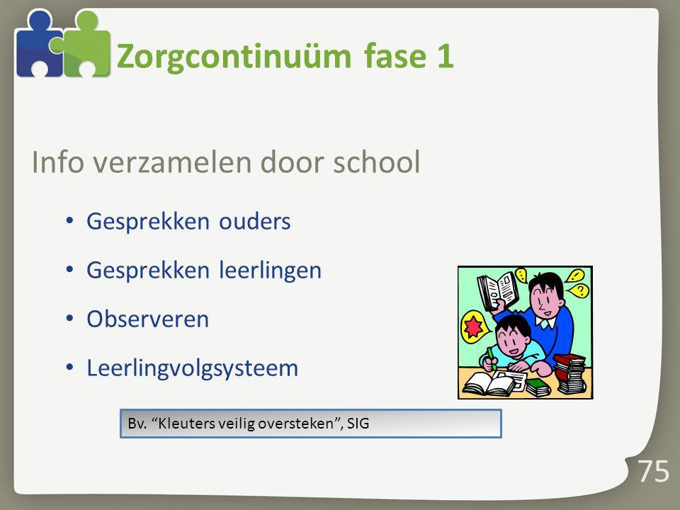 Zorgcontinuüm fase 1 Info verzamelen door school Gesprekken ouders
