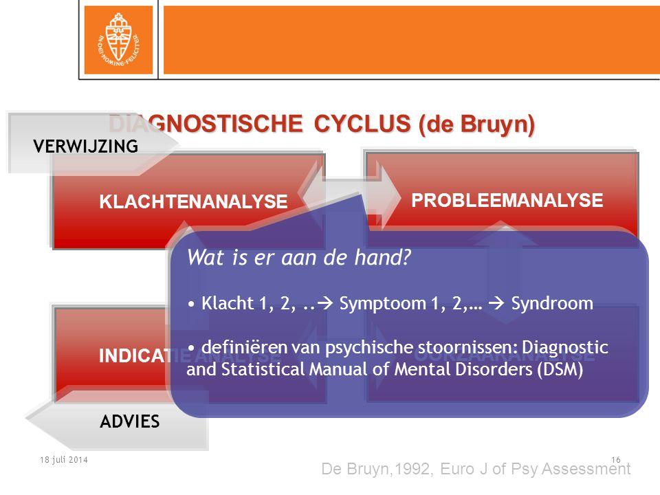 DIAGNOSTISCHE CYCLUS (de Bruyn)