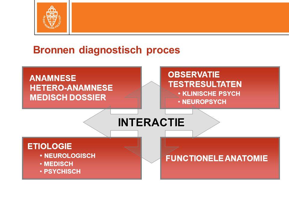 Bronnen diagnostisch proces