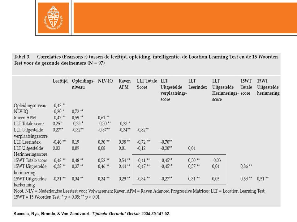 Kessels, Nys, Brands, & Van Zandvoort, Tijdschr Gerontol Geriatr 2004;35:147-52.