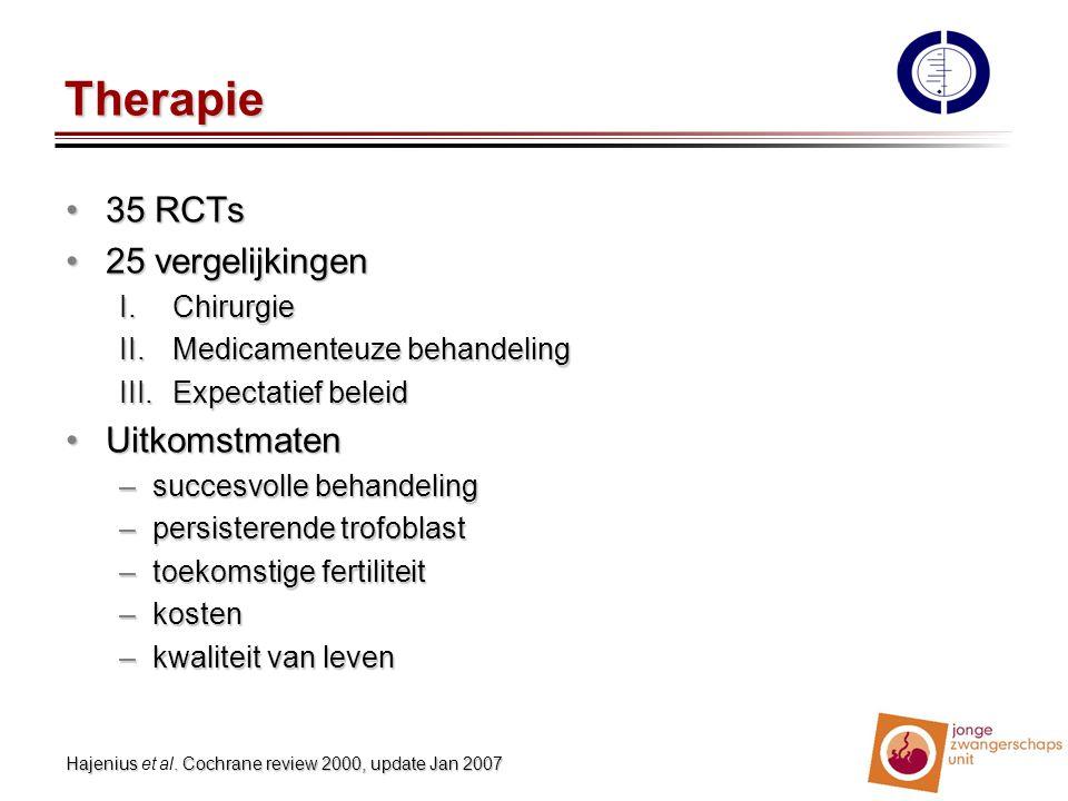 Therapie 35 RCTs 25 vergelijkingen Uitkomstmaten I. Chirurgie