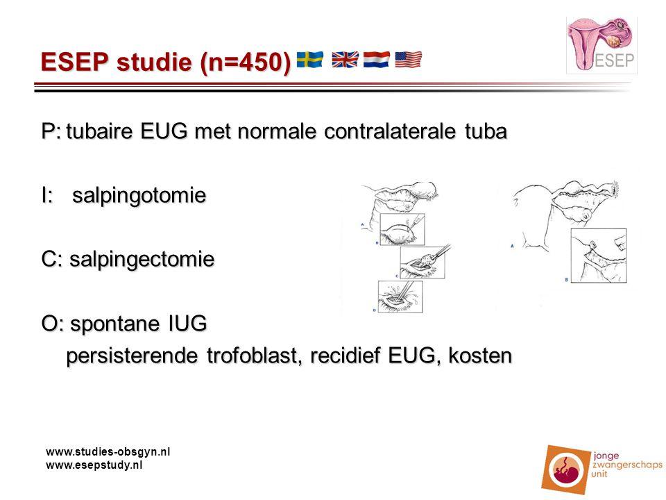 ESEP studie (n=450) P: tubaire EUG met normale contralaterale tuba