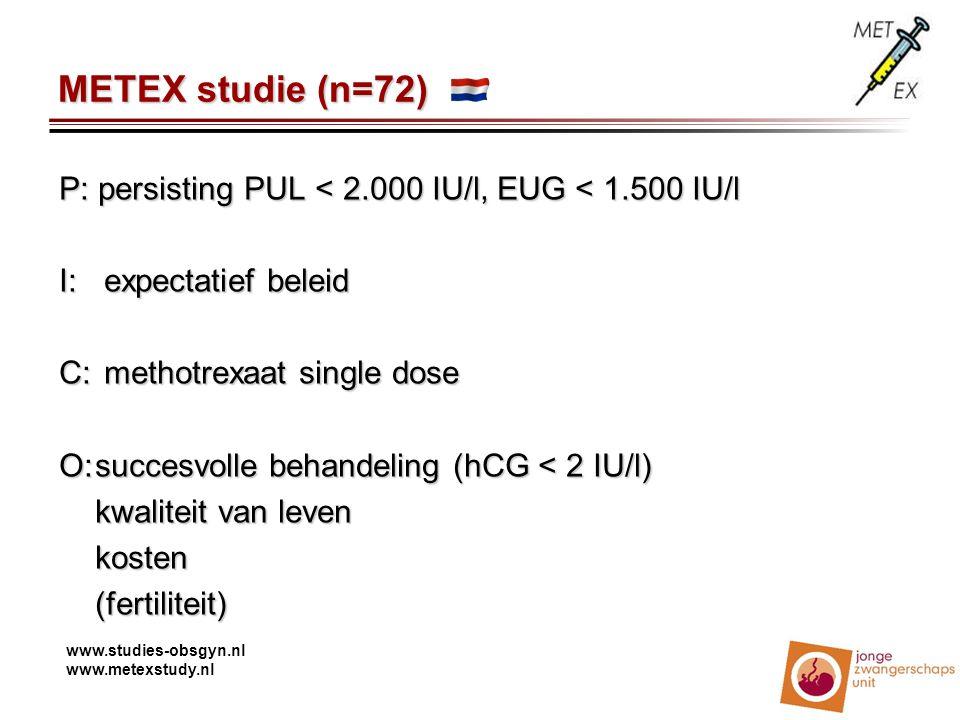 METEX studie (n=72) P: persisting PUL < 2.000 IU/l, EUG < 1.500 IU/l. I: expectatief beleid. C: methotrexaat single dose.