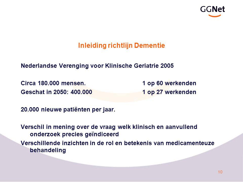 Inleiding richtlijn Dementie
