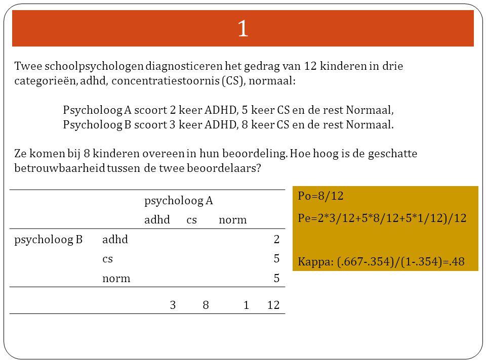 1 Twee schoolpsychologen diagnosticeren het gedrag van 12 kinderen in drie categorieën, adhd, concentratiestoornis (CS), normaal: