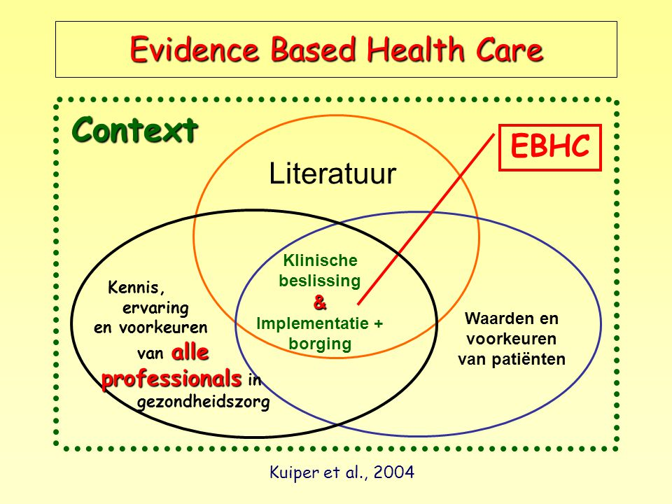 Evidence Based Health Care