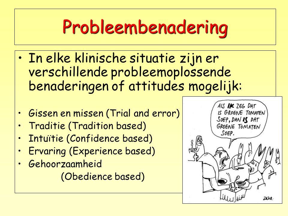 Probleembenadering In elke klinische situatie zijn er verschillende probleemoplossende benaderingen of attitudes mogelijk: