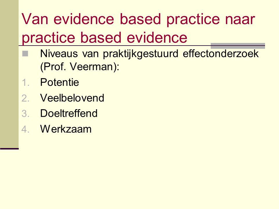 Van evidence based practice naar practice based evidence