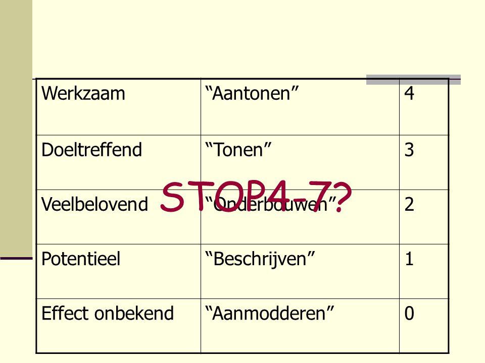 STOP4-7 Werkzaam Aantonen 4 Doeltreffend Tonen 3 Veelbelovend