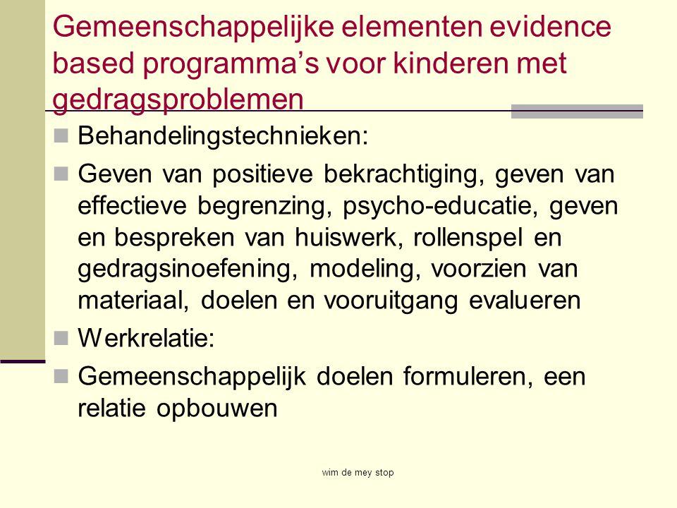 Gemeenschappelijke elementen evidence based programma's voor kinderen met gedragsproblemen