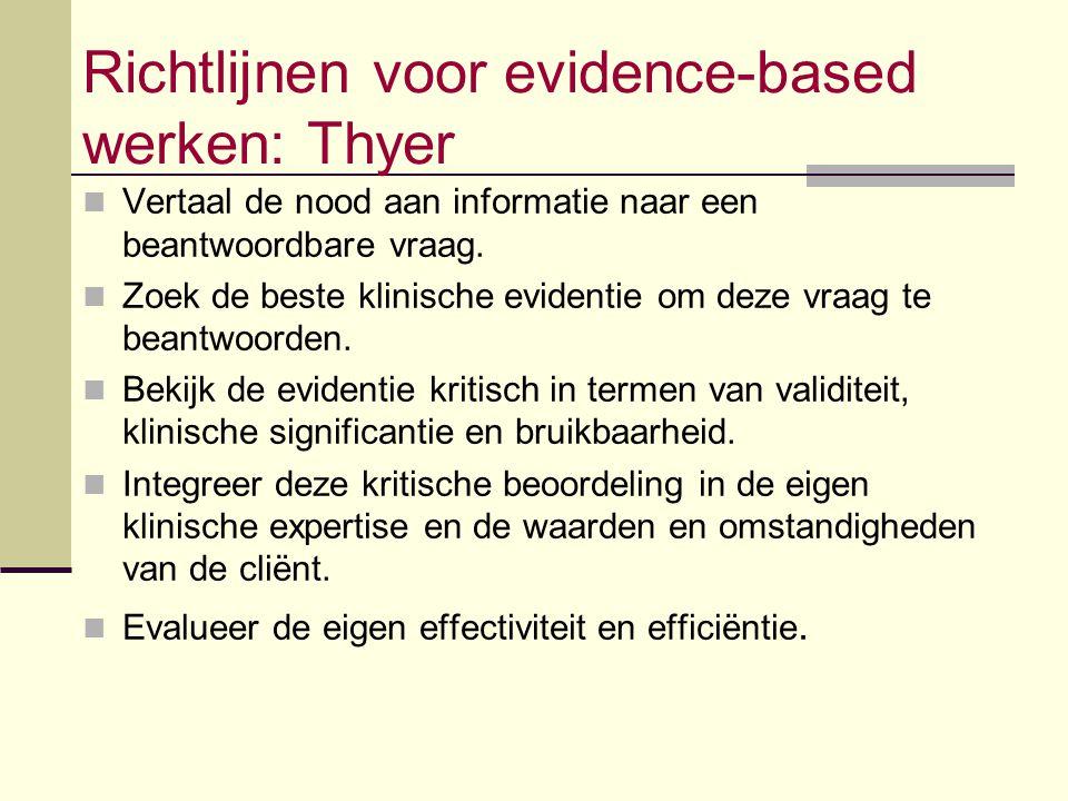 Richtlijnen voor evidence-based werken: Thyer