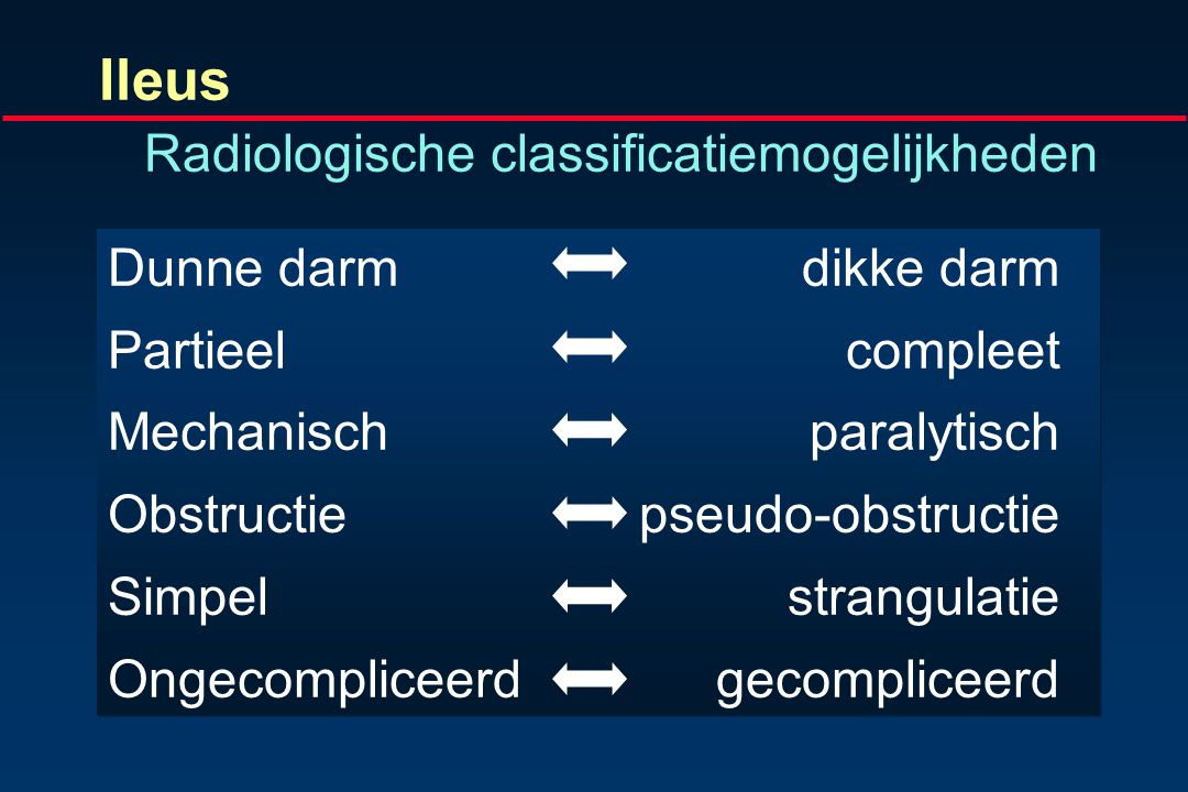 Ileus Radiologische classificatiemogelijkheden