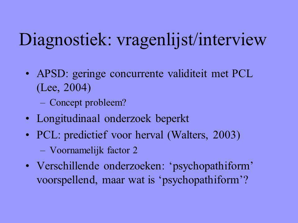 Diagnostiek: vragenlijst/interview