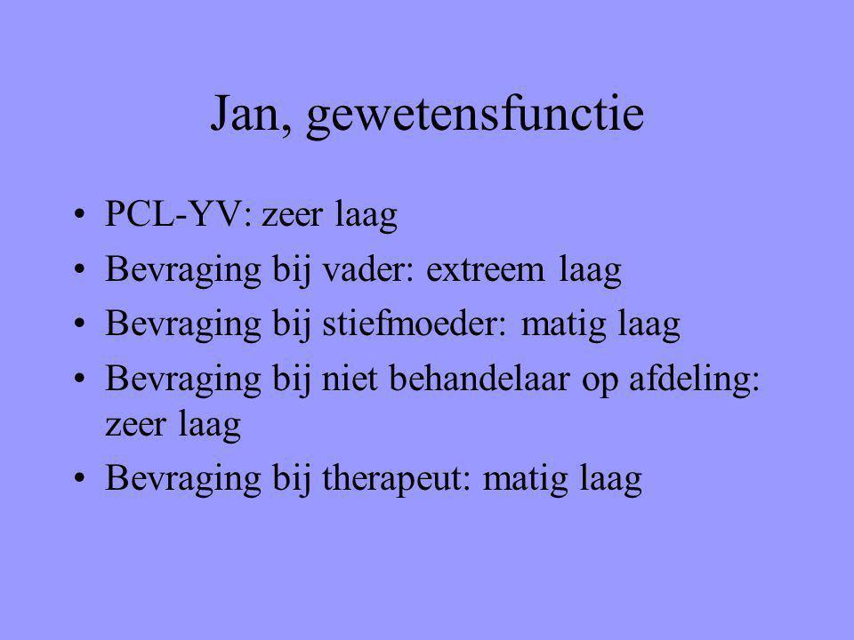 Jan, gewetensfunctie PCL-YV: zeer laag