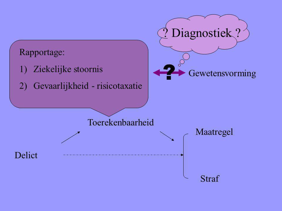 Diagnostiek Rapportage: Ziekelijke stoornis