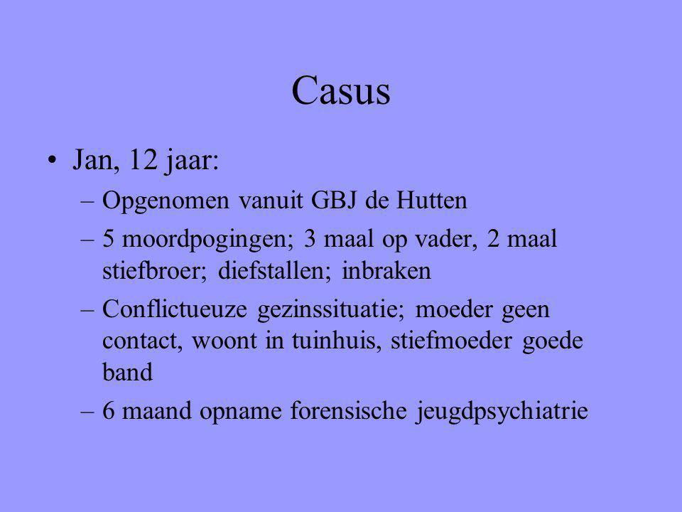 Casus Jan, 12 jaar: Opgenomen vanuit GBJ de Hutten