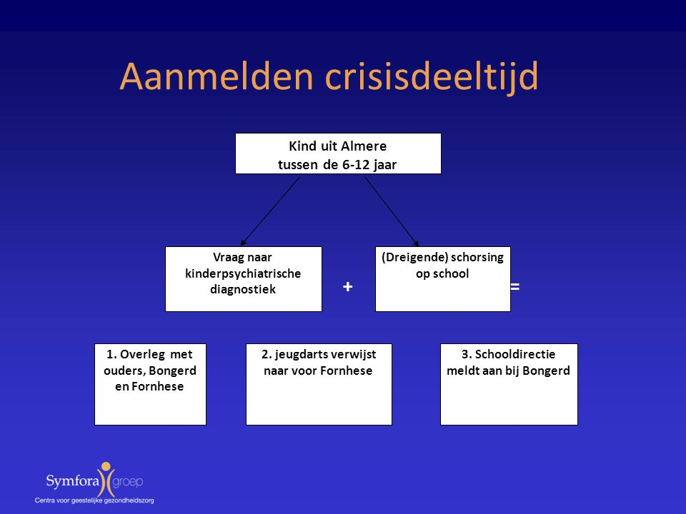 Aanmelden crisisdeeltijd