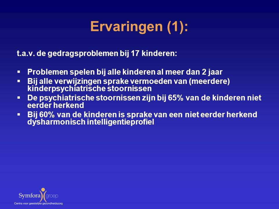 Ervaringen (1): t.a.v. de gedragsproblemen bij 17 kinderen: